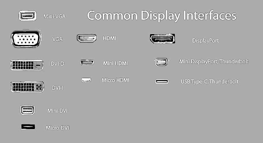 1423_x_805__Common_Video_Display_Interfaces_for_Rugged_Touchscreen_Monitors_Manufactaured_By_Xenarc_Technologies-01.png